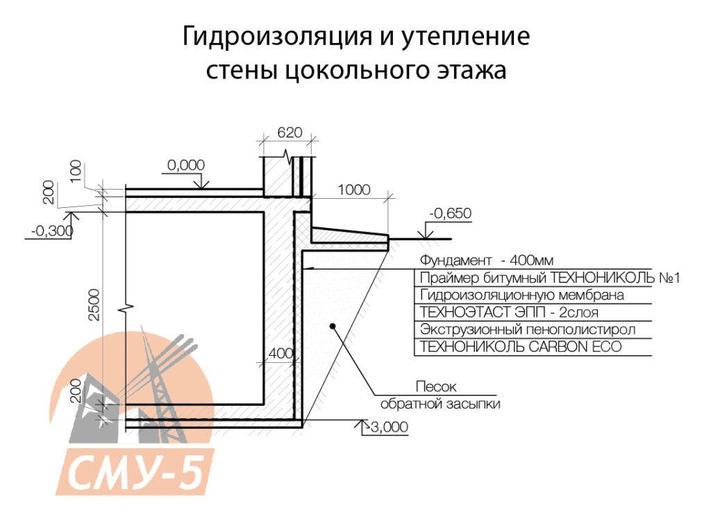 гидроизоляция стены цокольного этажа